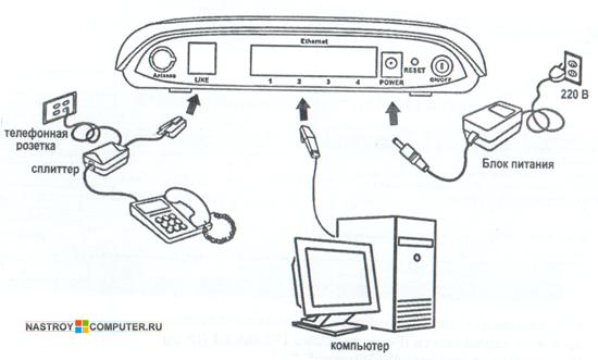 Схема подключения интернета