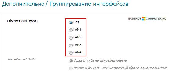Описание: маршрутизатор d-link dsl-2640u разработан для домашнего использования, а также для сетей малых офисов