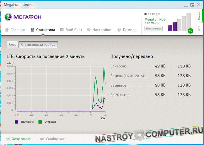 10 рублей на счет мегафон